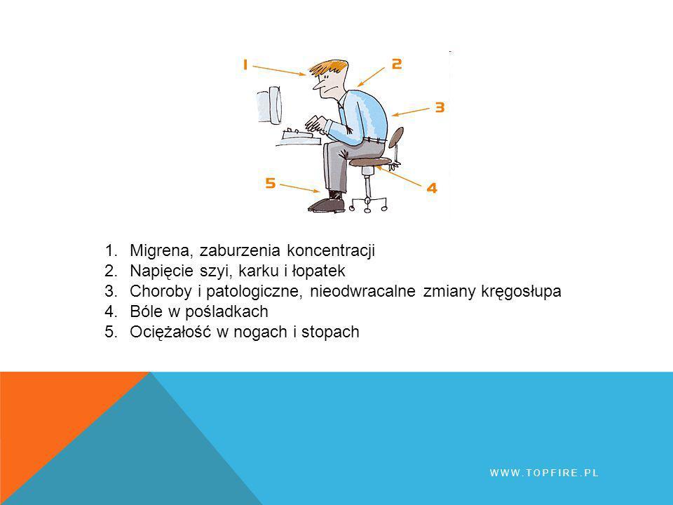 Migrena, zaburzenia koncentracji Napięcie szyi, karku i łopatek
