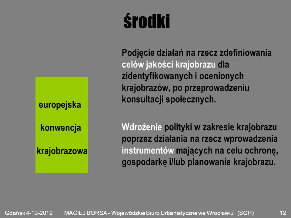 MACIEJ BORSA - Wojewódzkie Biuro Urbanistyczne we Wrocławiu (SGH)