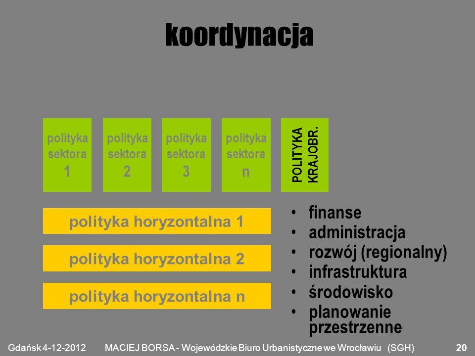 koordynacja finanse administracja rozwój (regionalny) infrastruktura