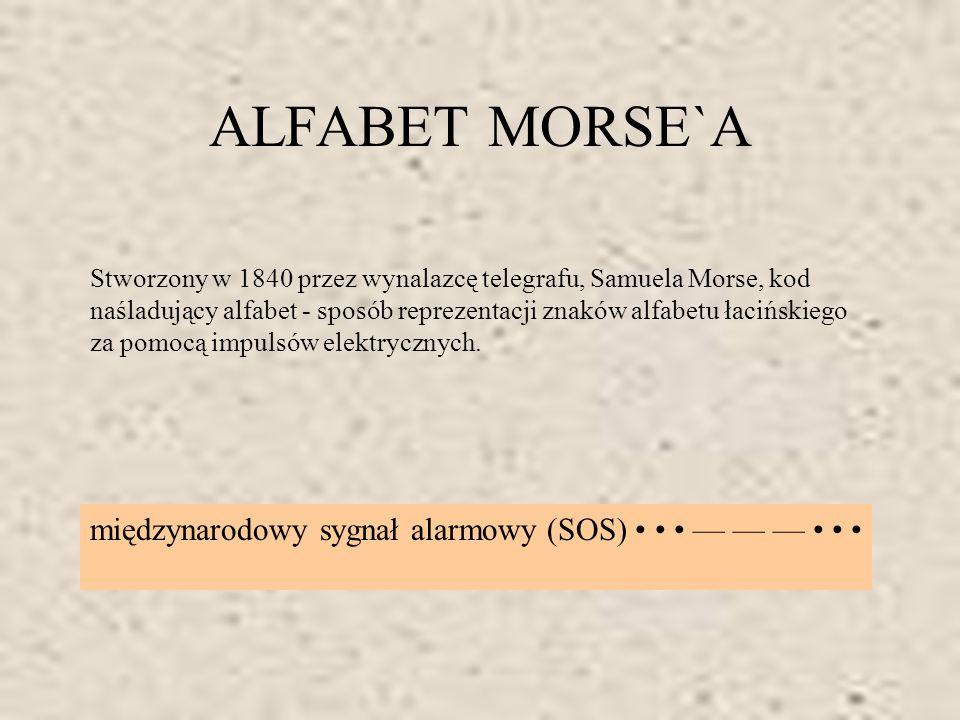 ALFABET MORSE`A międzynarodowy sygnał alarmowy (SOS) • • • — — — • • •
