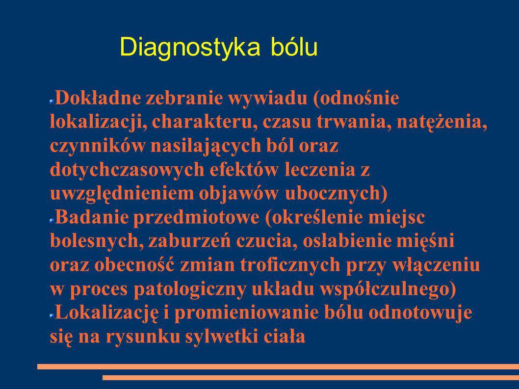 Diagnostyka bólu