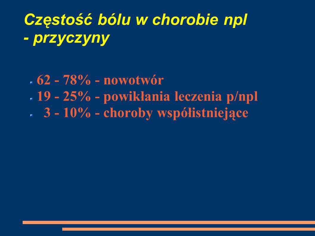 Częstość bólu w chorobie npl - przyczyny