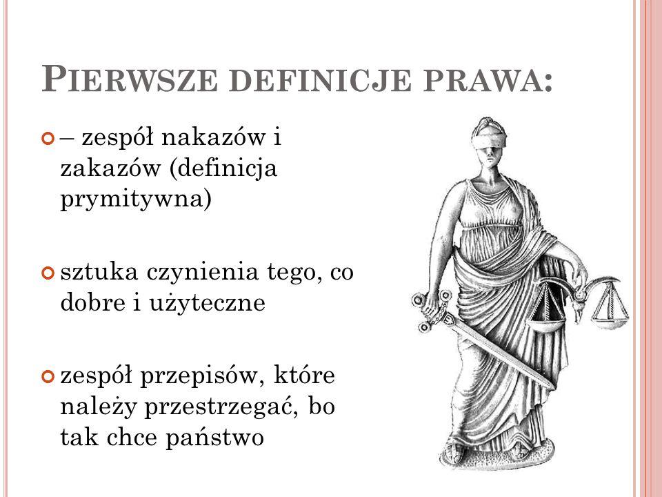 Pierwsze definicje prawa: