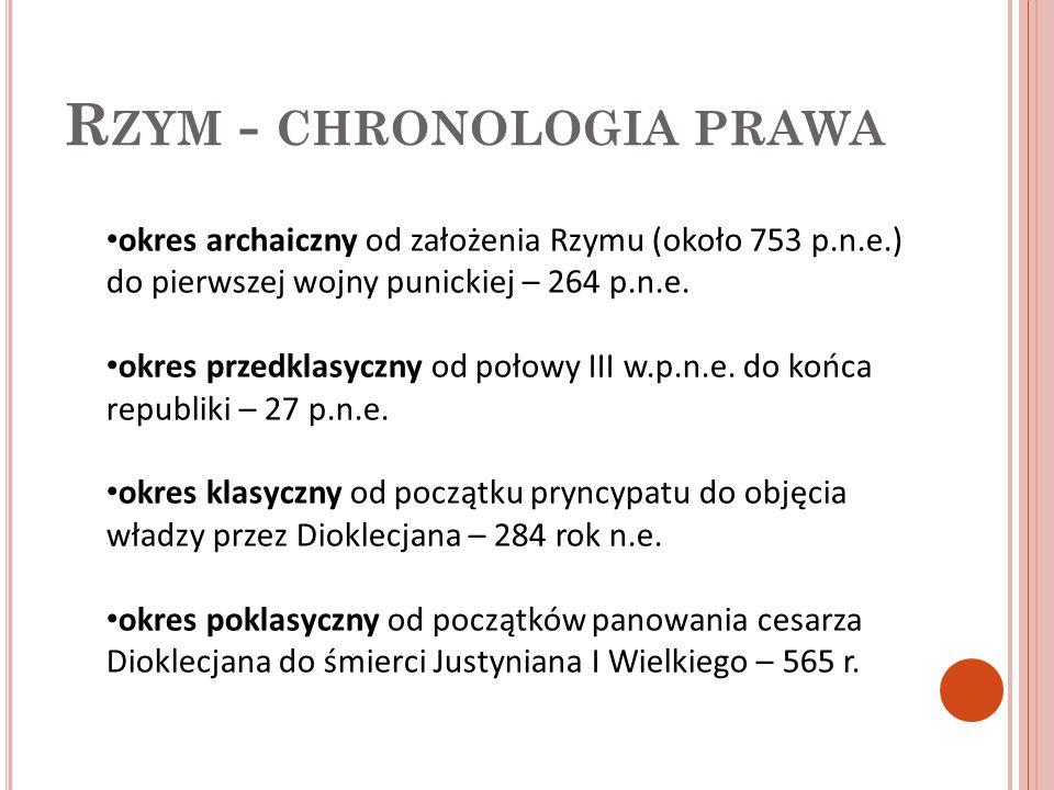 Rzym - chronologia prawa