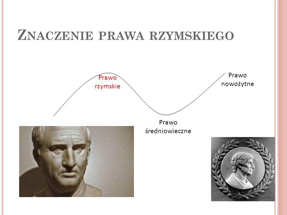 Znaczenie prawa rzymskiego