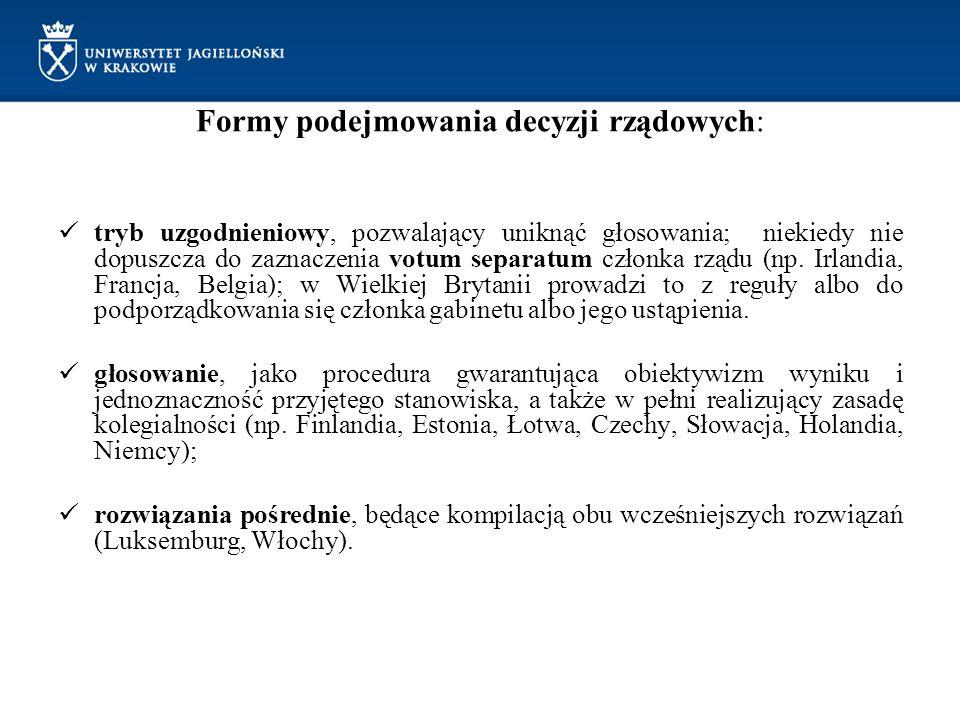 Formy podejmowania decyzji rządowych: