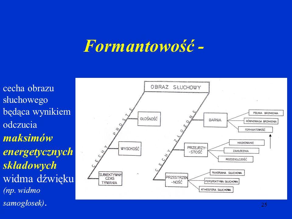Formantowość - cecha obrazu słuchowego będąca wynikiem odczucia maksimów energetycznych składowych widma dźwięku (np.