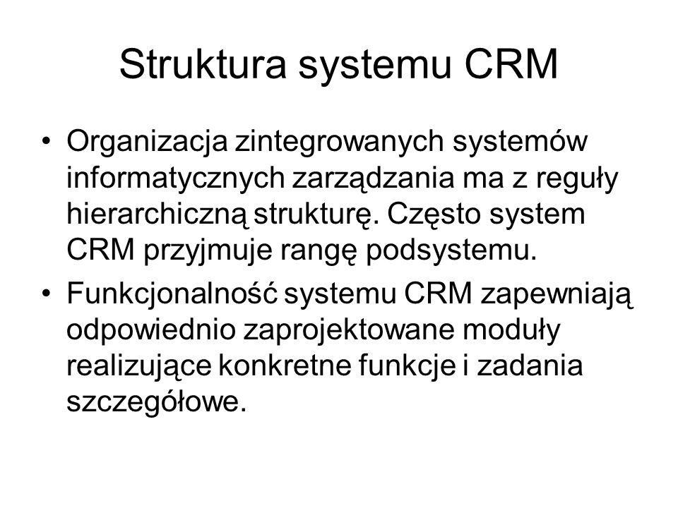 Struktura systemu CRM