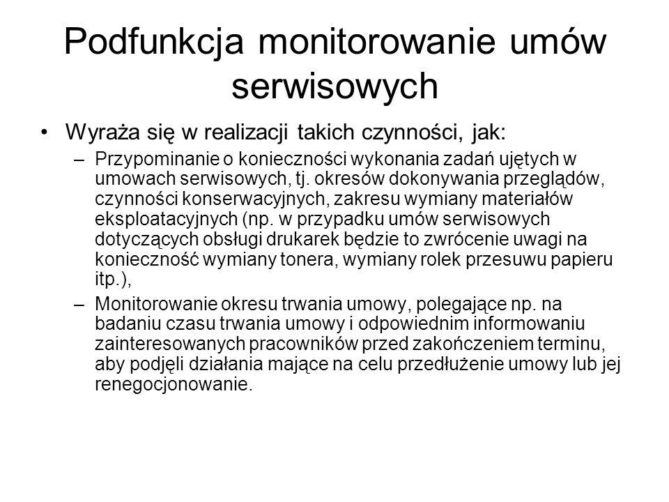 Podfunkcja monitorowanie umów serwisowych