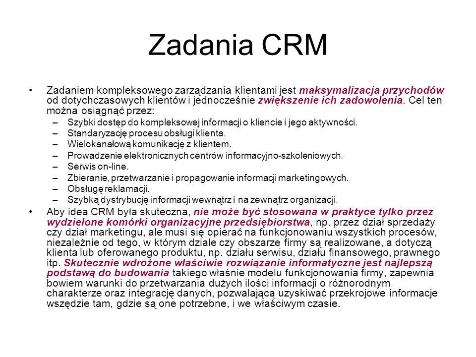 Zadania CRM