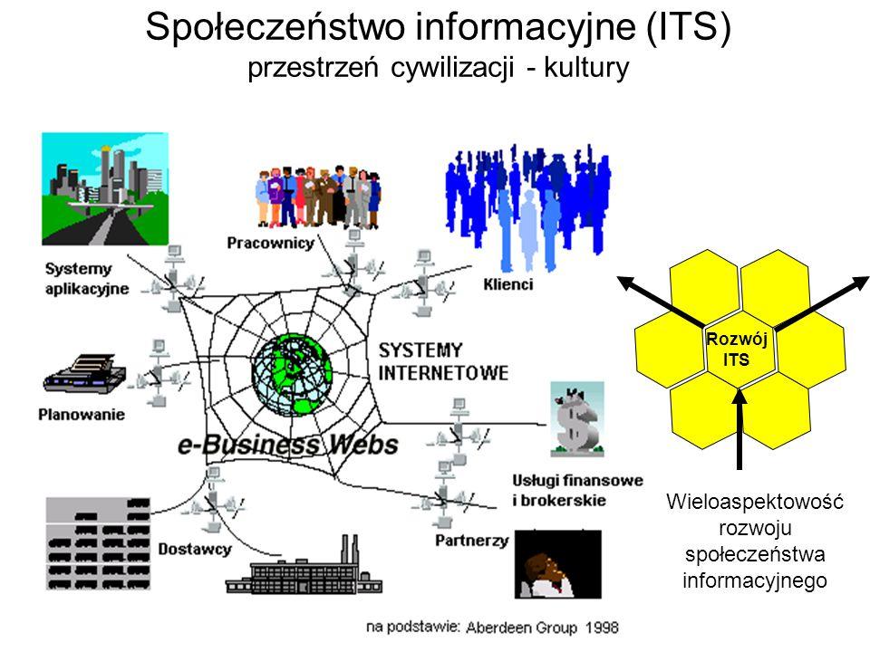 Społeczeństwo informacyjne (ITS) przestrzeń cywilizacji - kultury