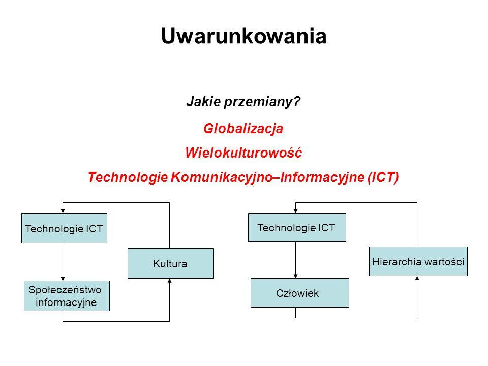Technologie Komunikacyjno–Informacyjne (ICT)