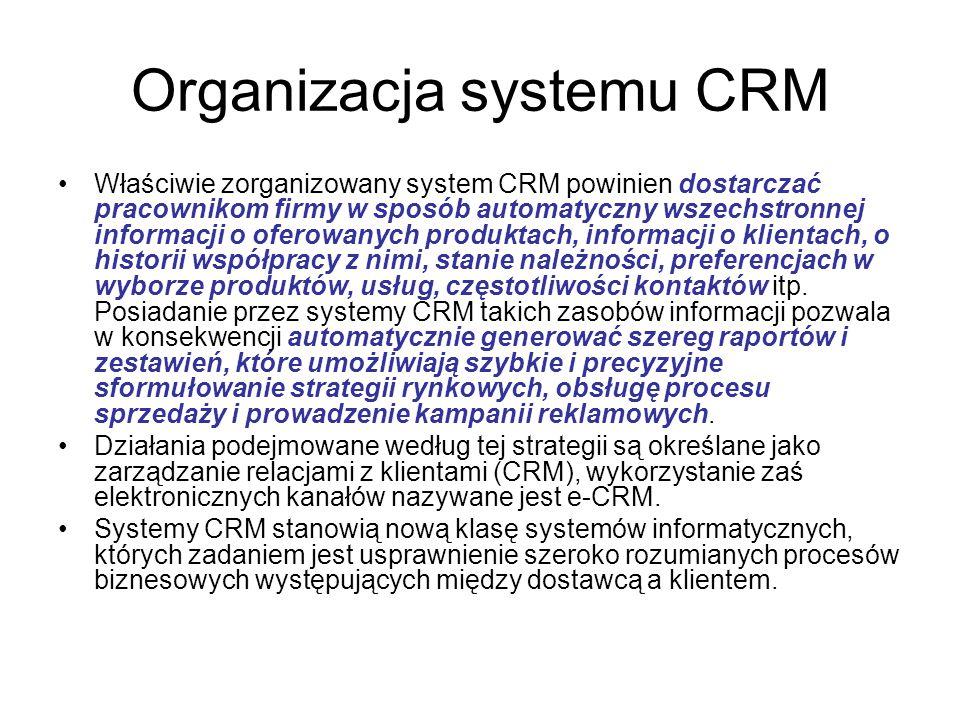 Organizacja systemu CRM