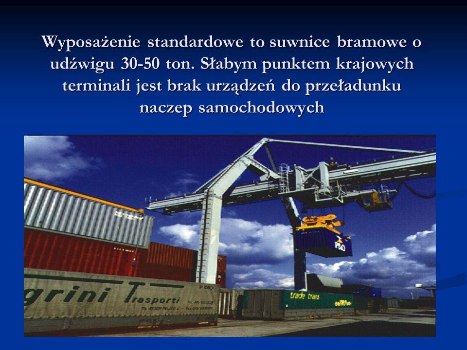 Wyposażenie standardowe to suwnice bramowe o udźwigu 30-50 ton