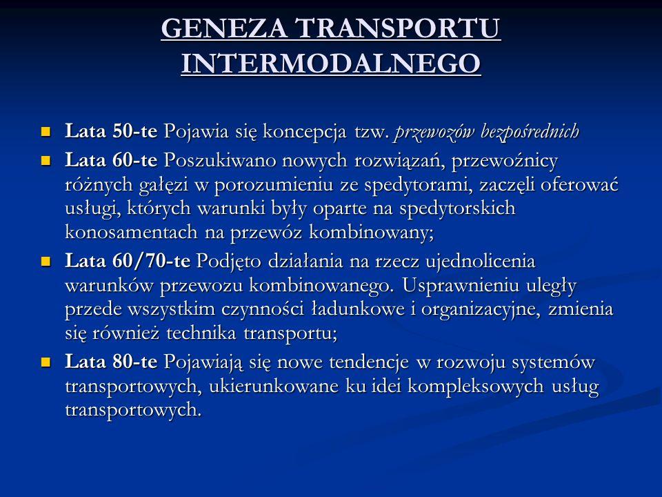 GENEZA TRANSPORTU INTERMODALNEGO
