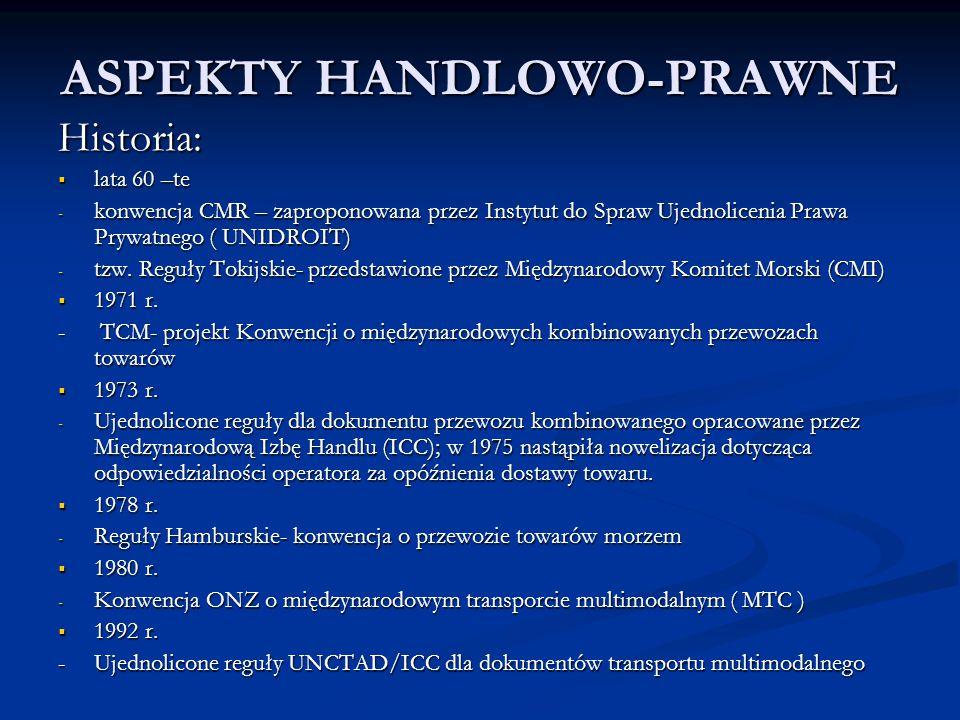 ASPEKTY HANDLOWO-PRAWNE
