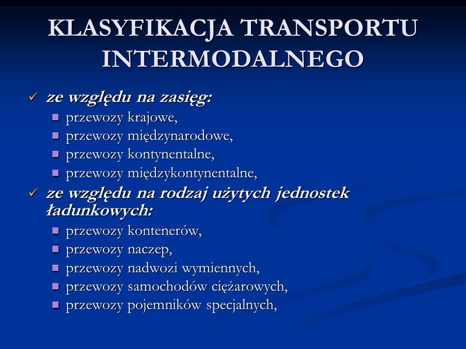 KLASYFIKACJA TRANSPORTU INTERMODALNEGO
