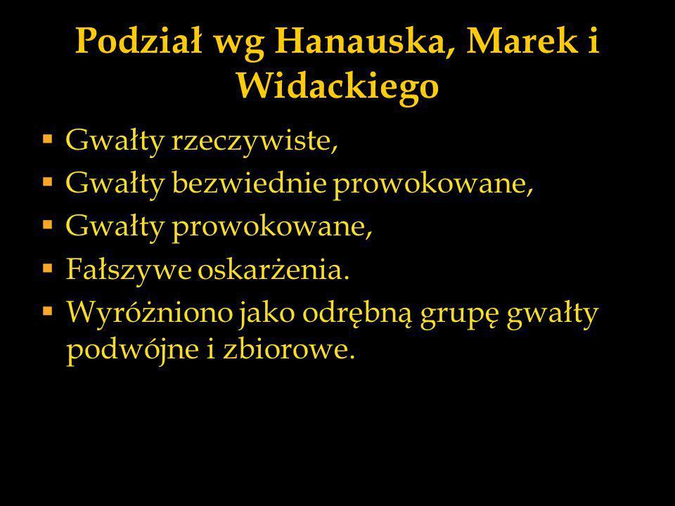 Podział wg Hanauska, Marek i Widackiego