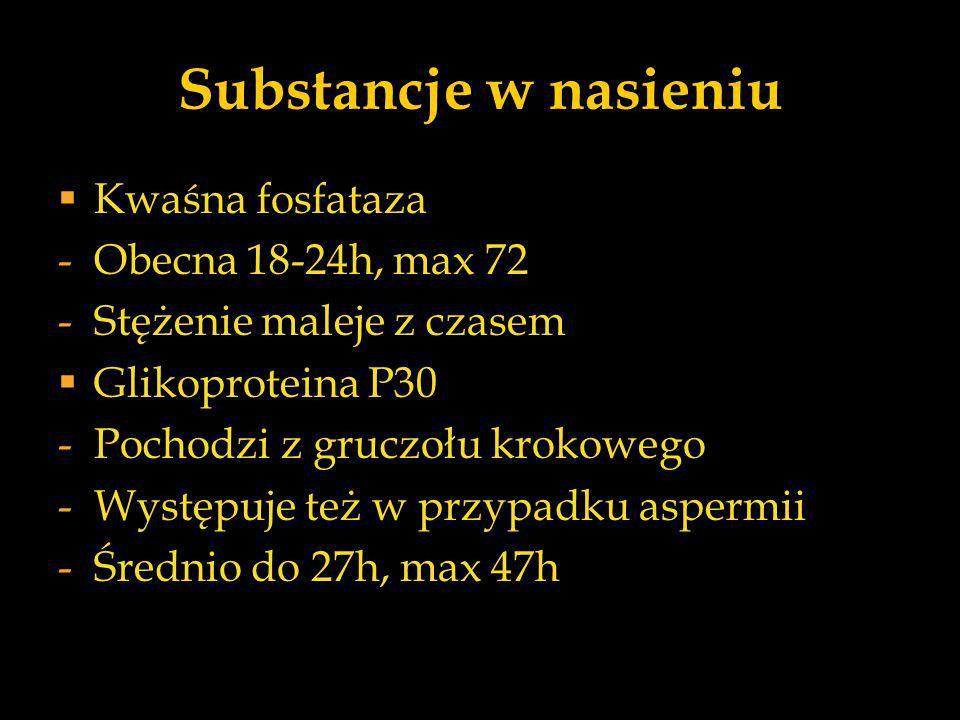 Substancje w nasieniu Kwaśna fosfataza Obecna 18-24h, max 72