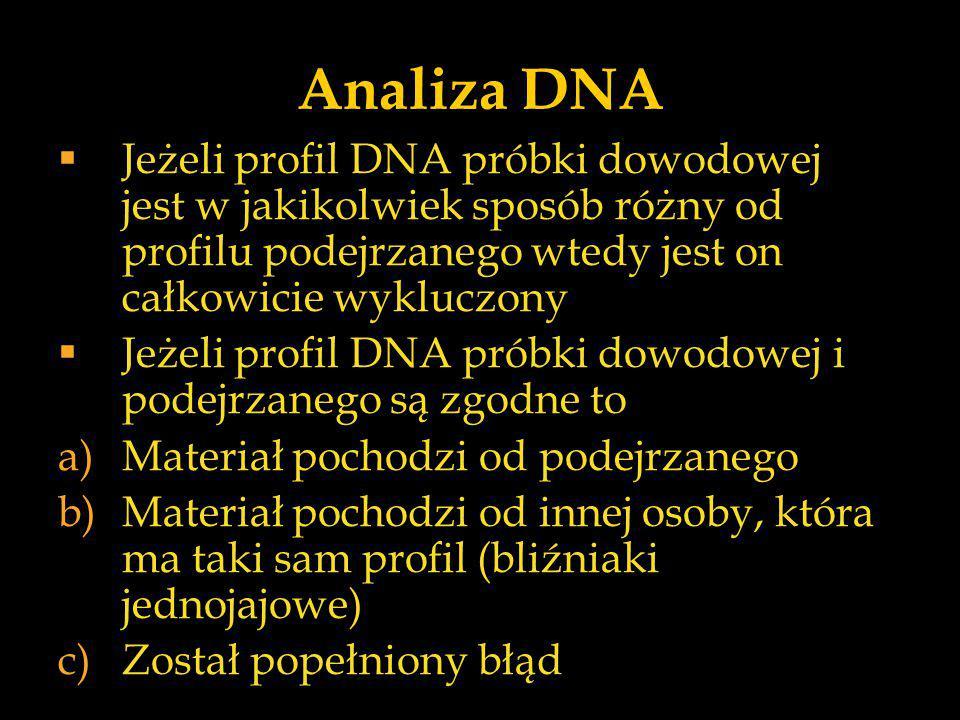 Analiza DNA Jeżeli profil DNA próbki dowodowej jest w jakikolwiek sposób różny od profilu podejrzanego wtedy jest on całkowicie wykluczony.