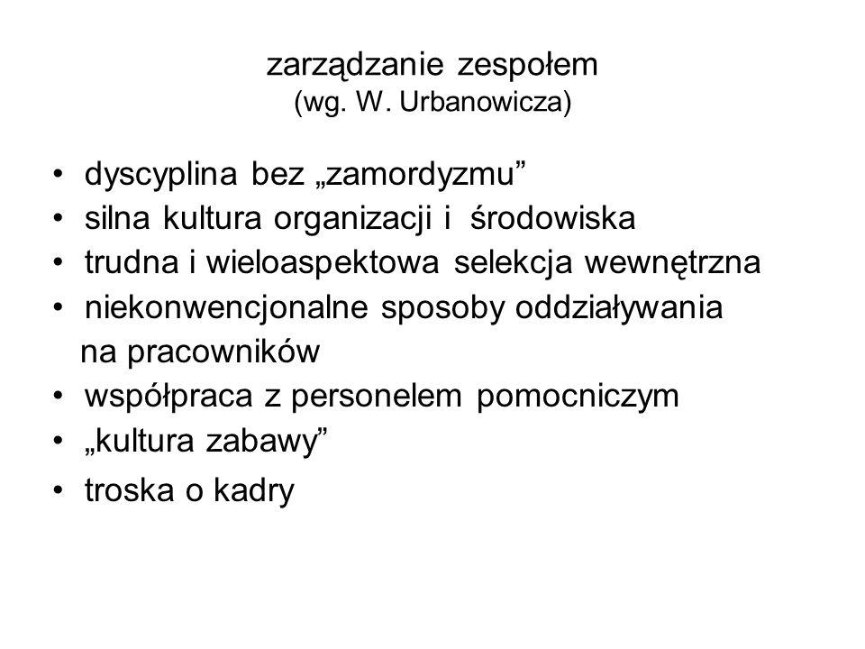 zarządzanie zespołem (wg. W. Urbanowicza)
