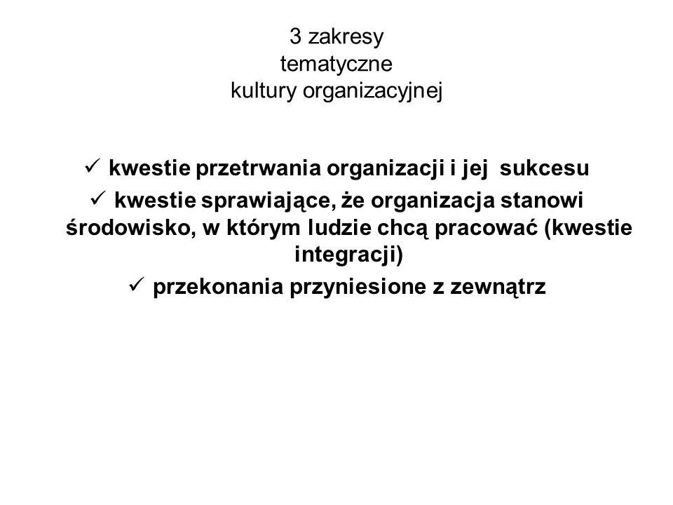 3 zakresy tematyczne kultury organizacyjnej
