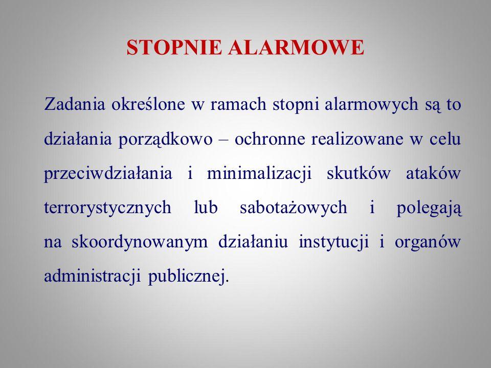 STOPNIE ALARMOWE