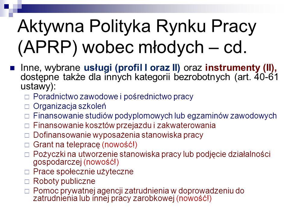 Aktywna Polityka Rynku Pracy (APRP) wobec młodych – cd.