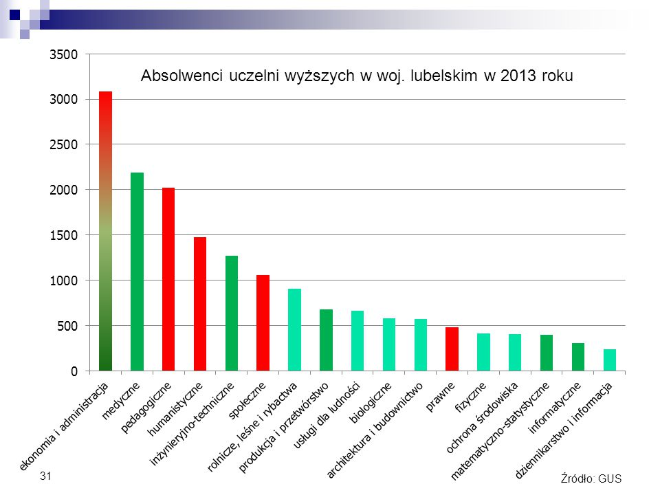 Absolwenci uczelni wyższych w woj. lubelskim w 2013 roku
