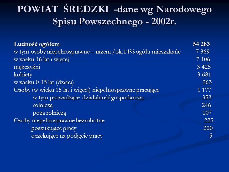 POWIAT ŚREDZKI -dane wg Narodowego Spisu Powszechnego - 2002r.