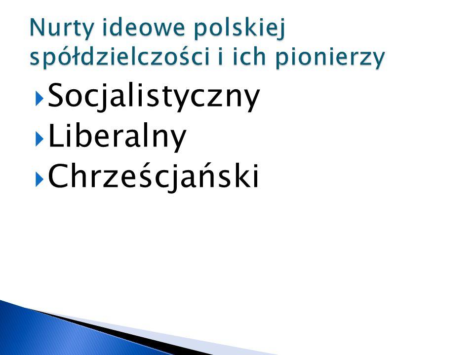 Nurty ideowe polskiej spółdzielczości i ich pionierzy