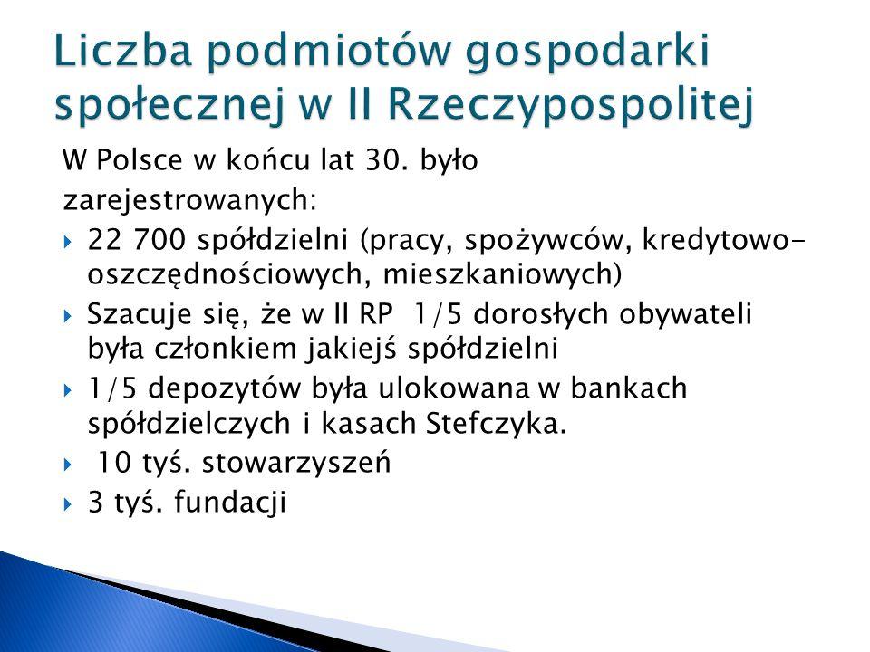 Liczba podmiotów gospodarki społecznej w II Rzeczypospolitej