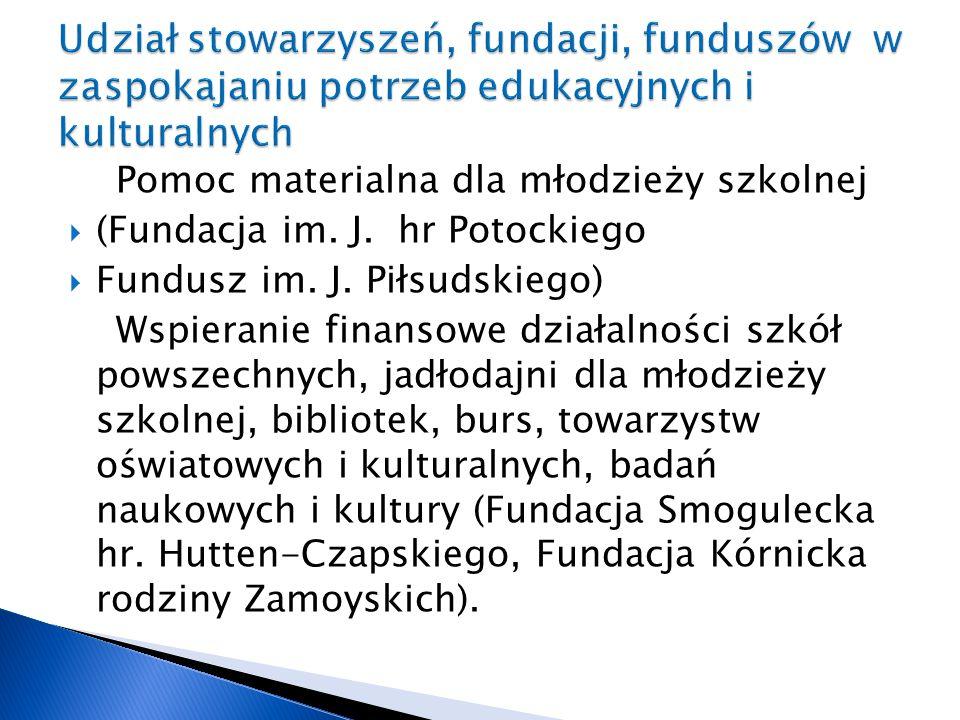 Udział stowarzyszeń, fundacji, funduszów w zaspokajaniu potrzeb edukacyjnych i kulturalnych
