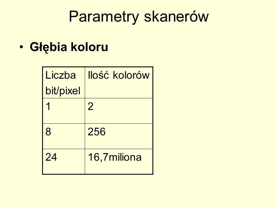Parametry skanerów Głębia koloru Liczba bit/pixel Ilość kolorów 1 2 8