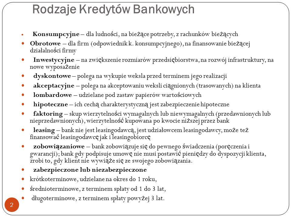 Rodzaje Kredytów Bankowych