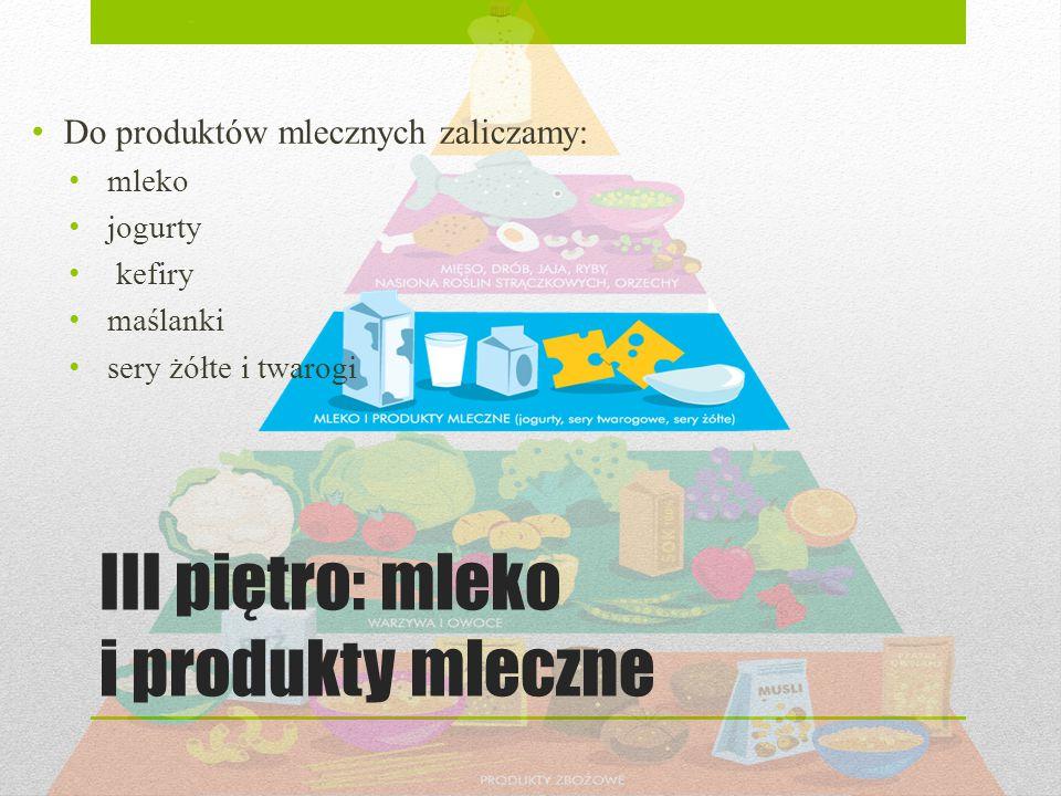 III piętro: mleko i produkty mleczne