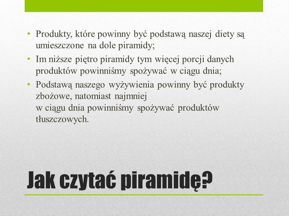Produkty, które powinny być podstawą naszej diety są umieszczone na dole piramidy;