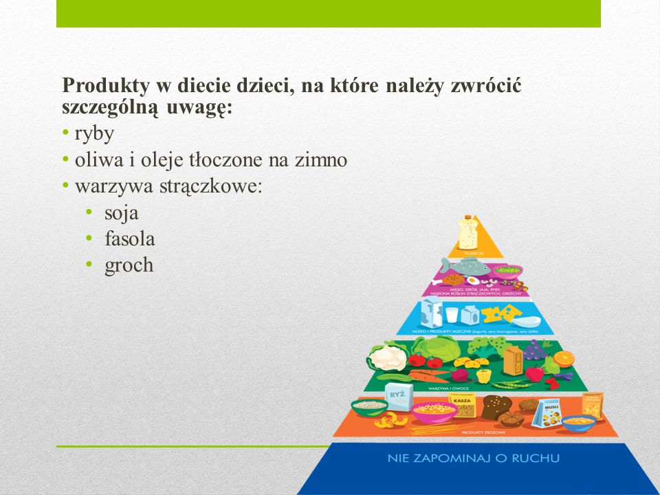 Produkty w diecie dzieci, na które należy zwrócić szczególną uwagę: