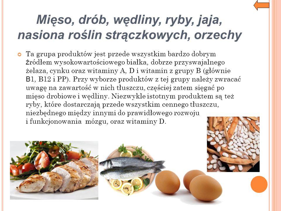 Mięso, drób, wędliny, ryby, jaja, nasiona roślin strączkowych, orzechy