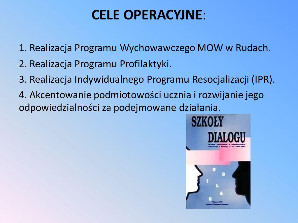 CELE OPERACYJNE: 1. Realizacja Programu Wychowawczego MOW w Rudach.