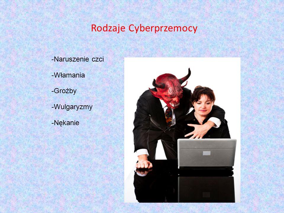 Rodzaje Cyberprzemocy