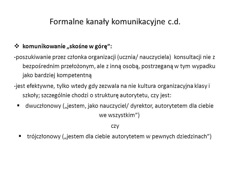 Formalne kanały komunikacyjne c.d.
