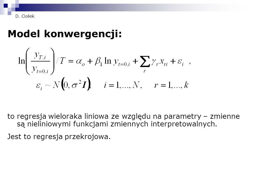 D. Ciołek Model konwergencji: