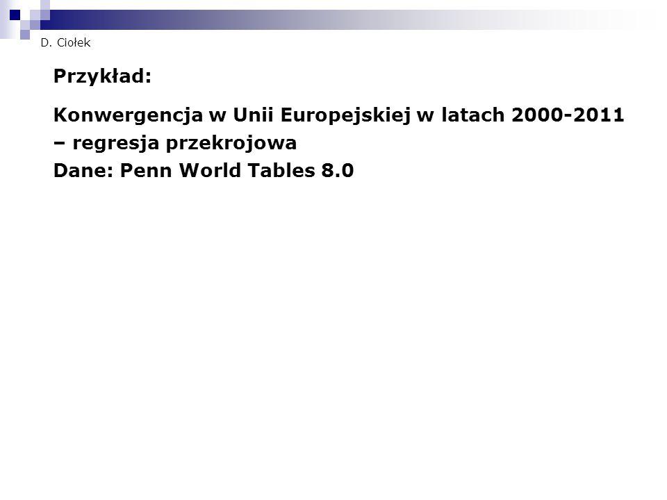 Konwergencja w Unii Europejskiej w latach 2000-2011
