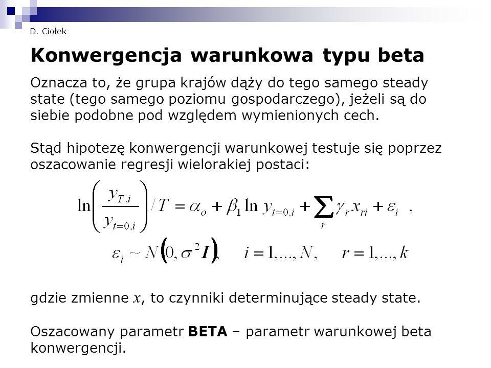 Konwergencja warunkowa typu beta