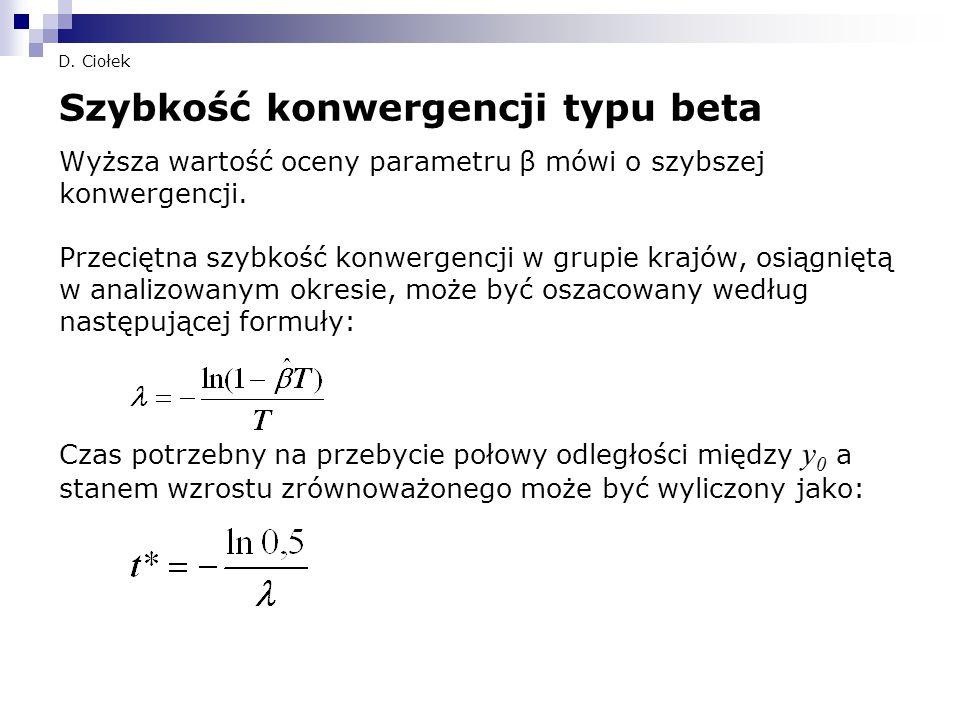 Szybkość konwergencji typu beta