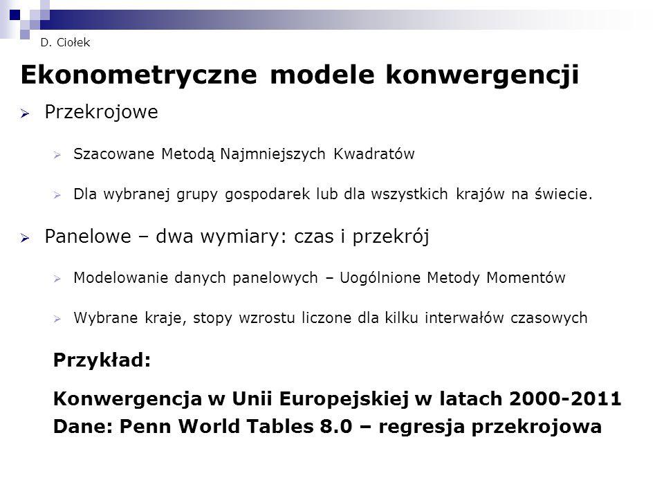 Ekonometryczne modele konwergencji