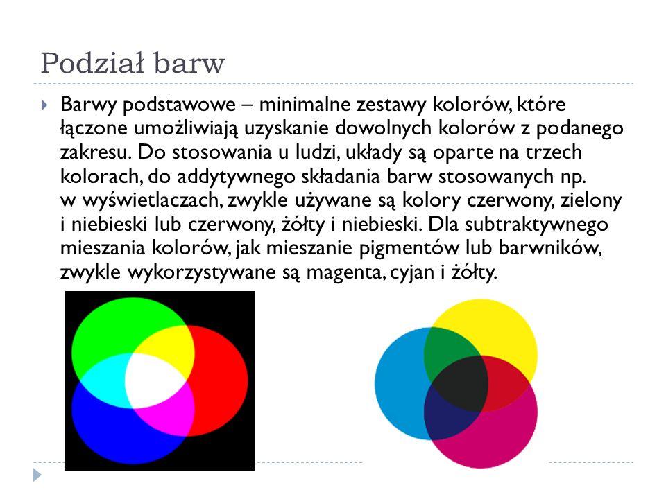 Podział barw