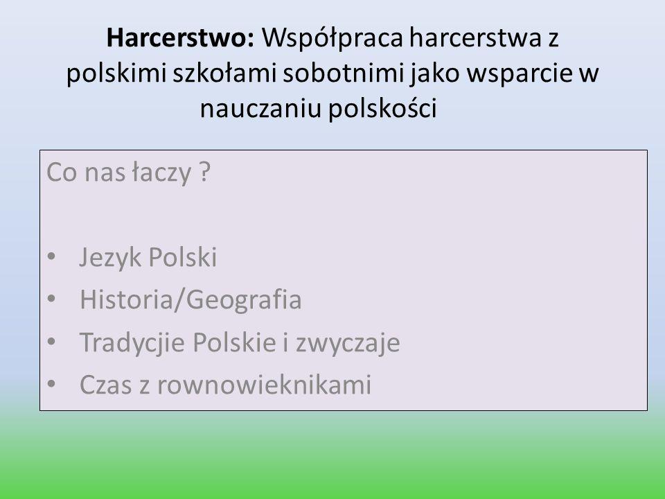 Harcerstwo: Współpraca harcerstwa z polskimi szkołami sobotnimi jako wsparcie w nauczaniu polskości