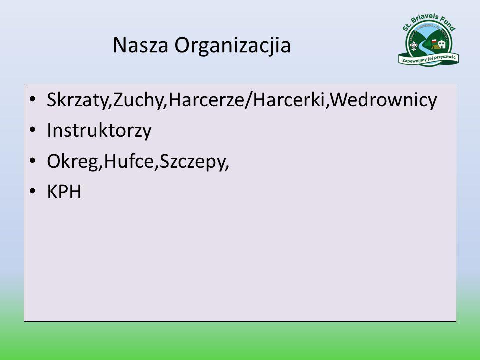 Nasza Organizacjia Skrzaty,Zuchy,Harcerze/Harcerki,Wedrownicy
